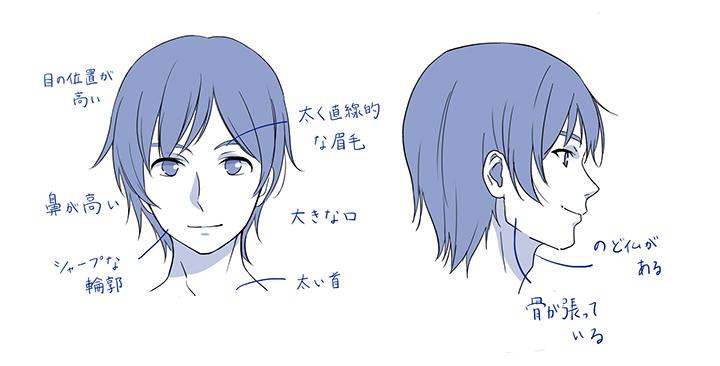 [2]顔の描き方. 男性キャラクター