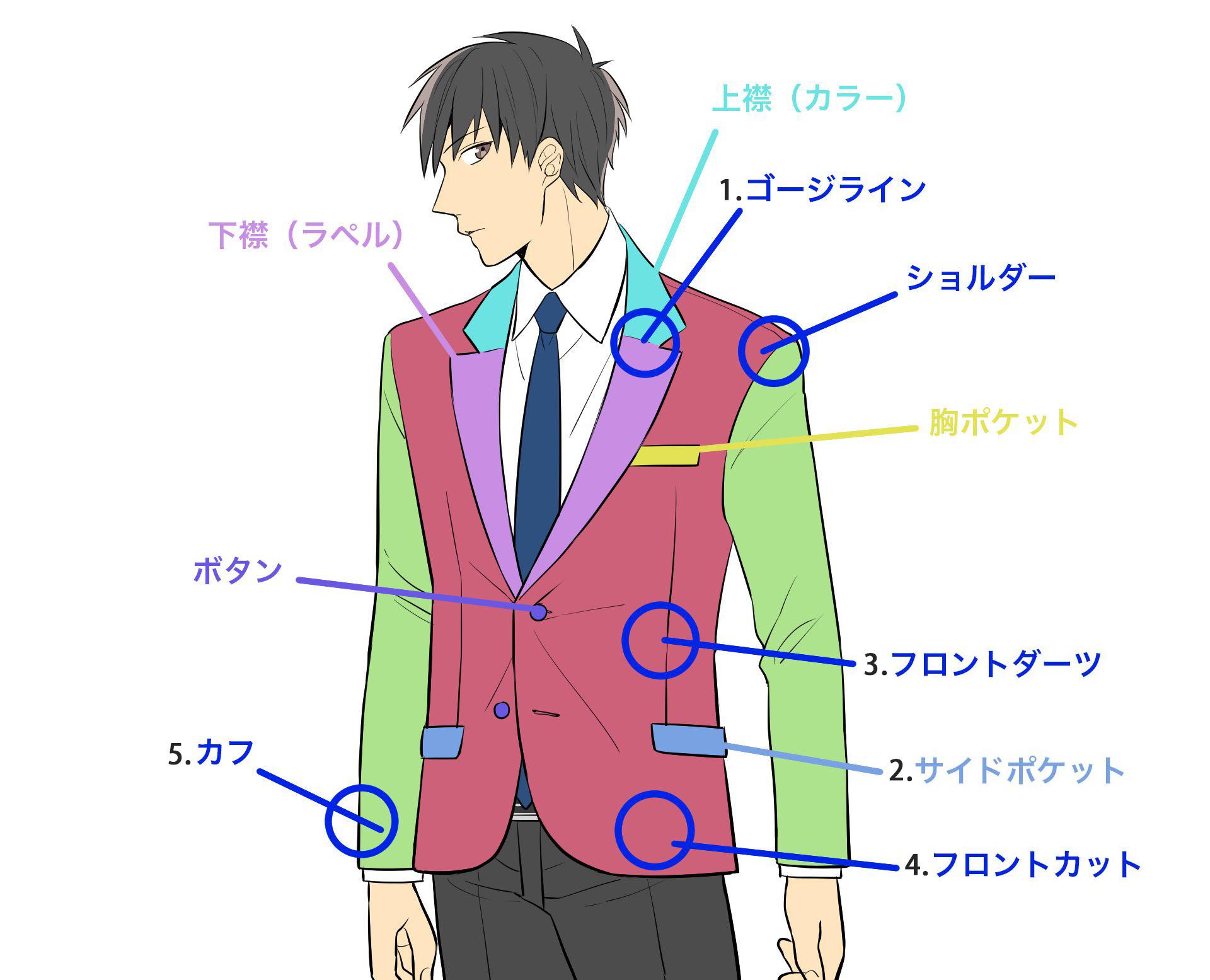 描き スーツ 方 しわ