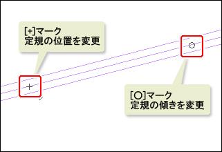 平行線定規を操作