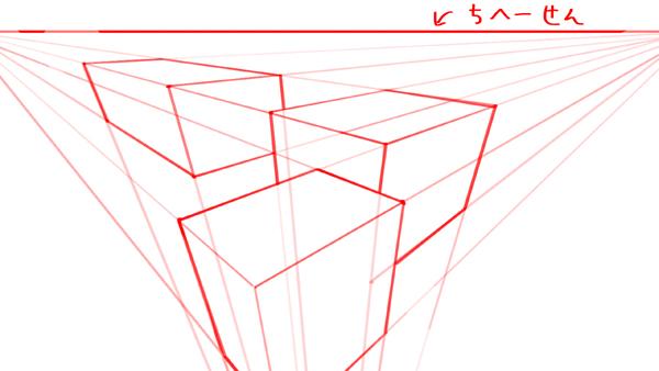 上を眺めたり、下を眺めたり、2点パースより広い構図をとる際に必要になります。 アオリ、俯瞰という構図によく使われます。