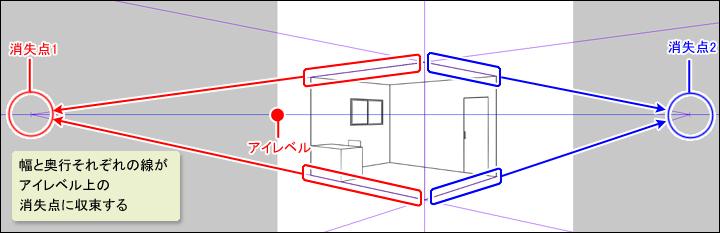 二点透視図法、三点透視図法の描き方をマスターし …