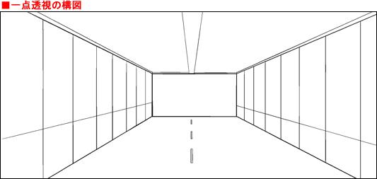 パース定規の使い方 実践編1 - 定規 - 機能解説!トラの巻 - ComicStudio 使い方講座 - CLIP STUDIO | 創作応援サイト
