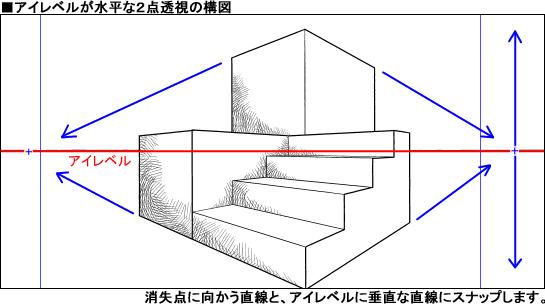 【3点透視図を描こう編】超初心者のための背景の …
