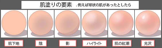 7仕上げ 寿志郎の描くアスリーッ娘 メイキングfeat