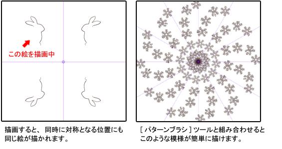 対称定規の描画説明