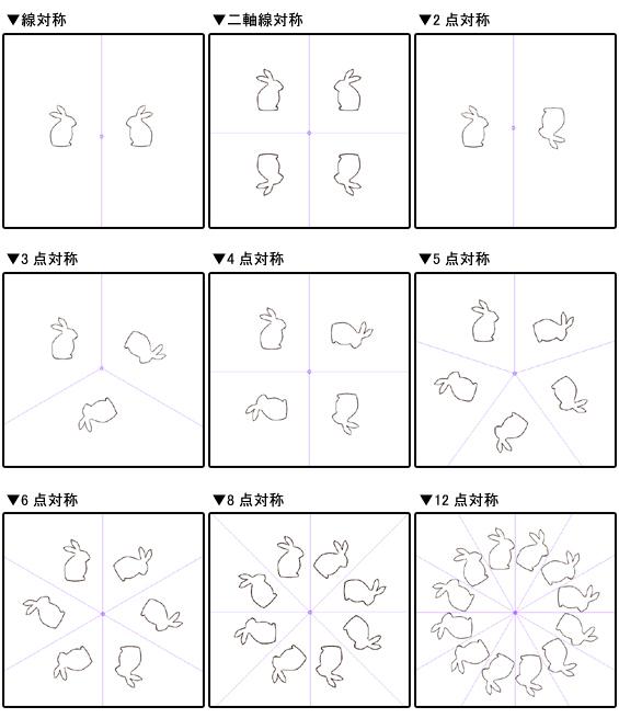 対称定規の描画サンプル