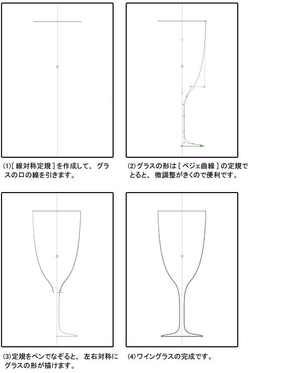 線対称定規でワイングラスを描画