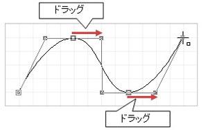 曲線を描画