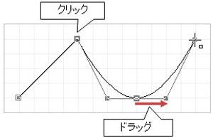 直線と曲線