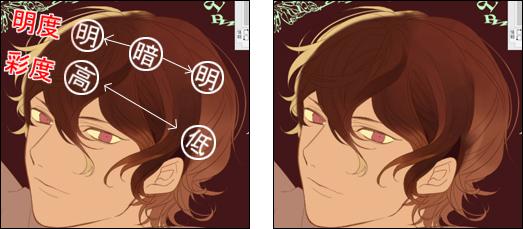 9人物の着色髪肌服 文字をコラージュしてイラストを描く 金村連